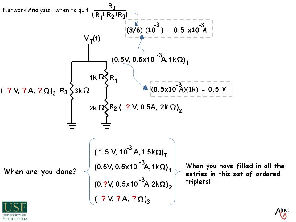 resistive network analysis 1 apply mesh analysis to solve circuit values in direct current (dc) resistive  networks 2 apply thevenin's theorem to solve circuit values in dc resistive  networks.